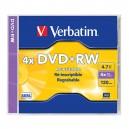 DVD+RW matrice, Verbatim